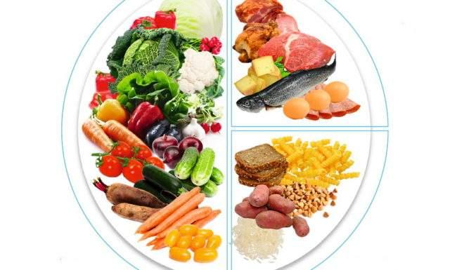 Сбалансированное питание во время тренировок