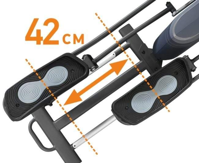 Как выбрать эллиптический тренажер по длине шага